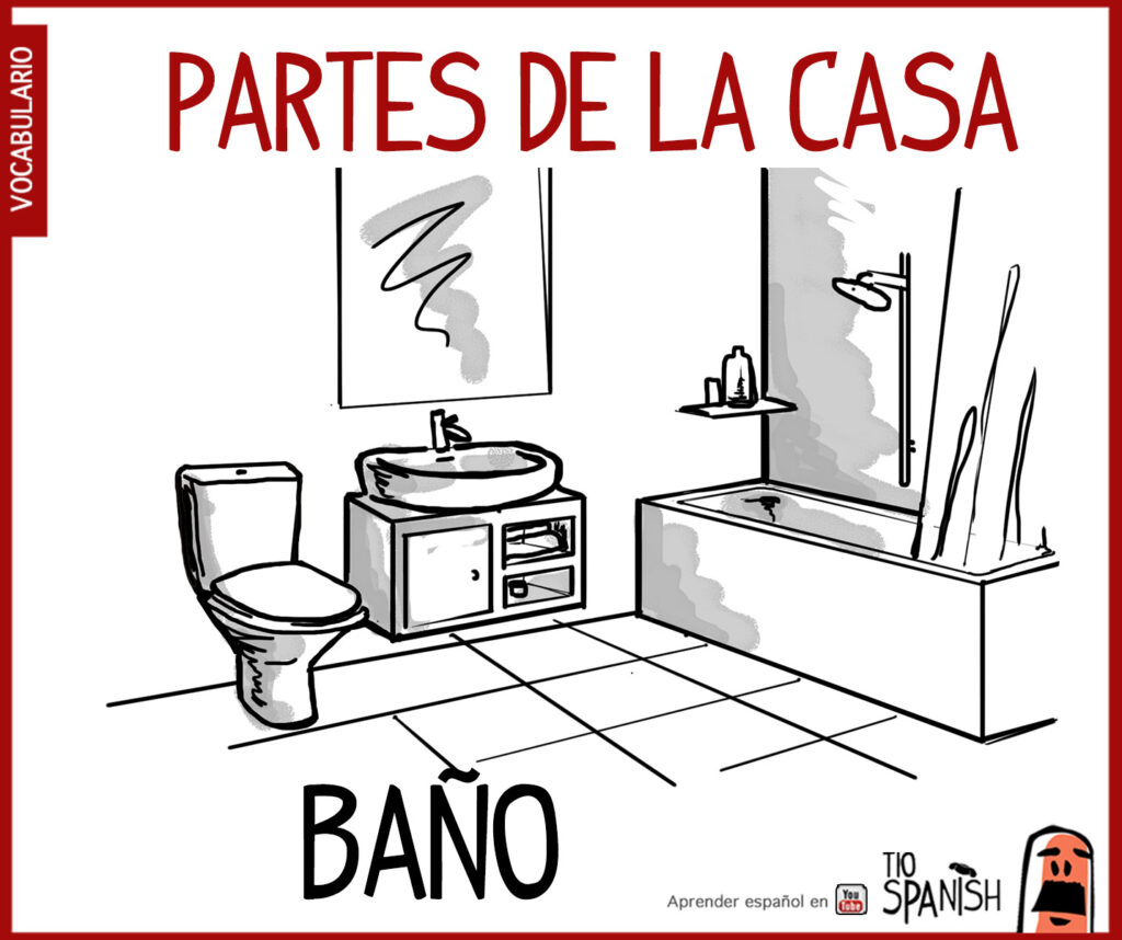 baño, las partes de la casa en español, parts house spanish vocabulary