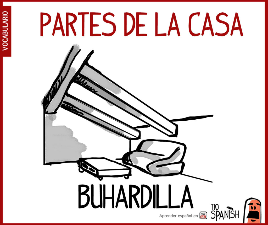 buhardilla, las partes de la casa en español, parts house spanish vocabulary