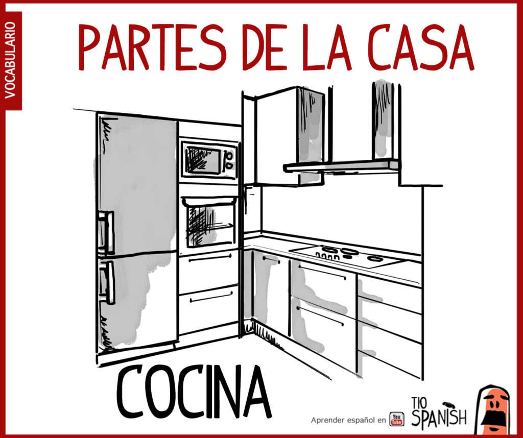cocina, las partes de la casa en español, parts house spanish vocabulary