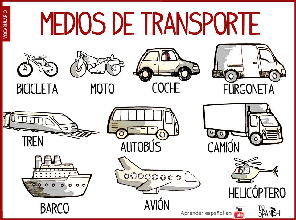 Aprender los medios de transporte en español, means of transport spanish